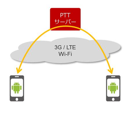 IP-PTT.png