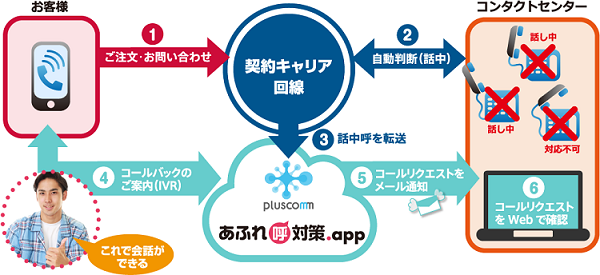 OverflowCall.app.png