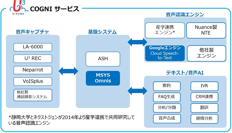 cogni-omnis-image.png