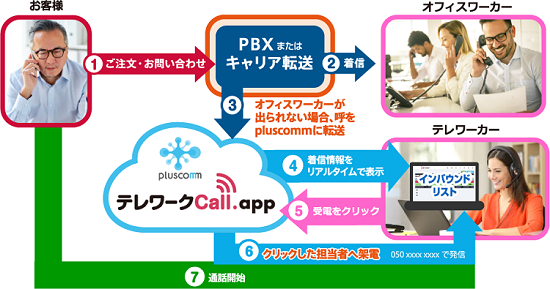 teleworkCall.app.png