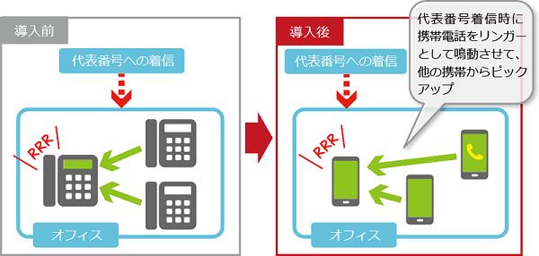 u-cube_officelink_case1.png