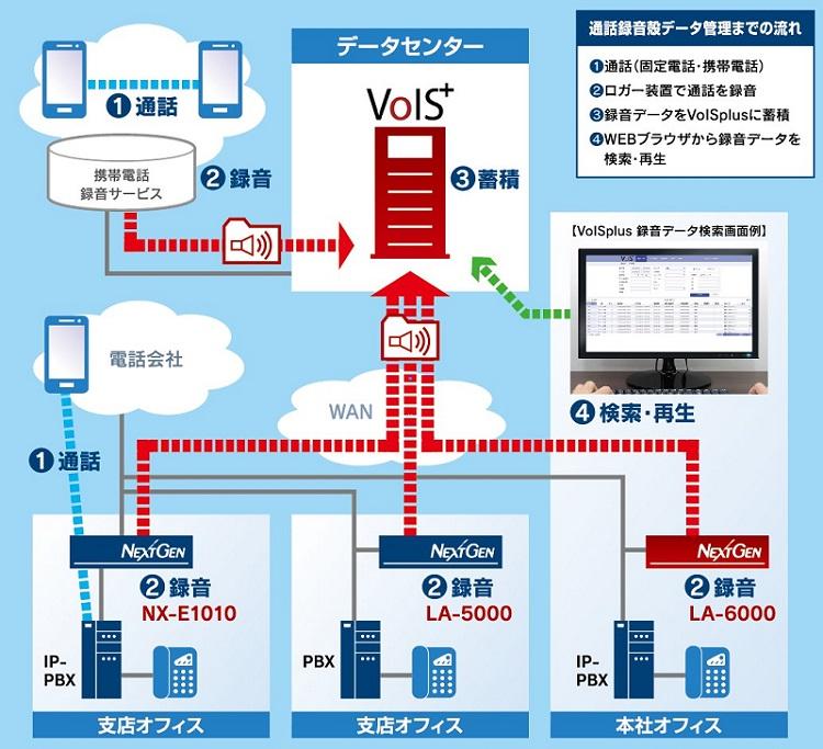vl-integration.jpg