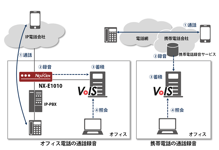 VoISイメージ.png