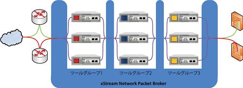 xstream-0.png